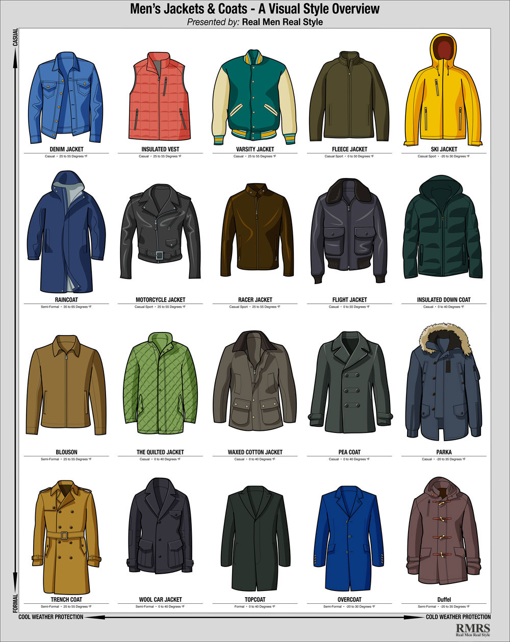 Mens Jackets & Coats