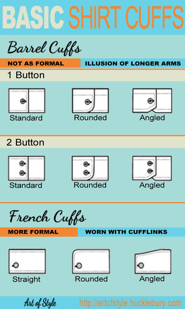 cuff guides